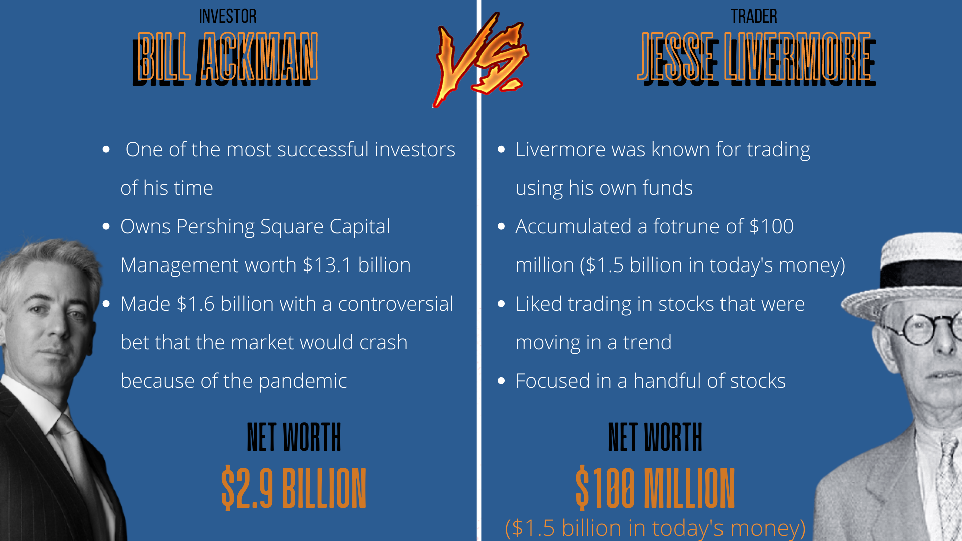 Investing vs Trading Cryptocurrency: What's the Difference?