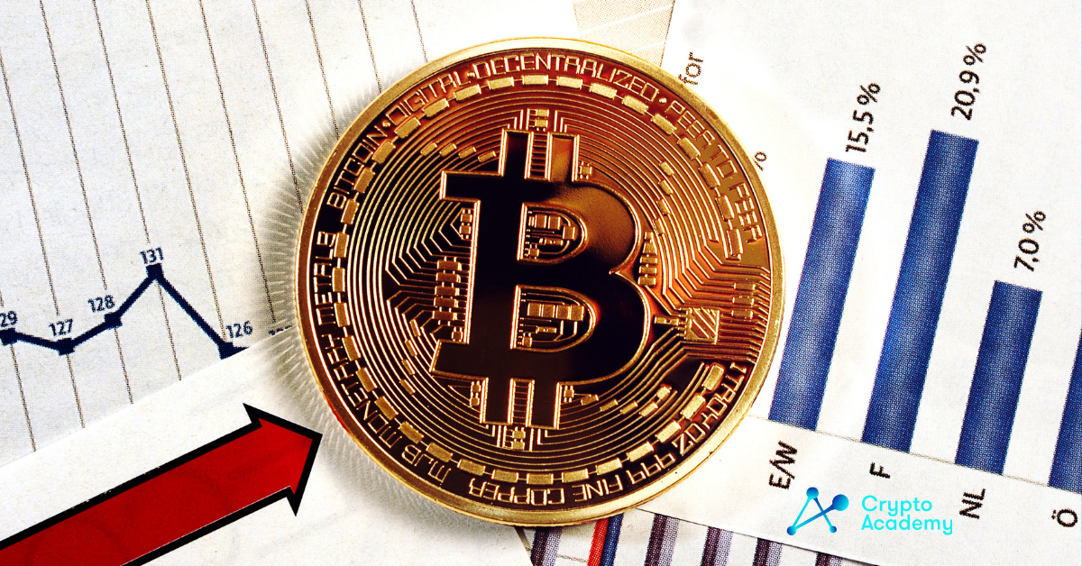 A Look at Bitcoin Price from 2009 to 2020