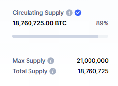 What is Circulating Supply and Maximum Supply?